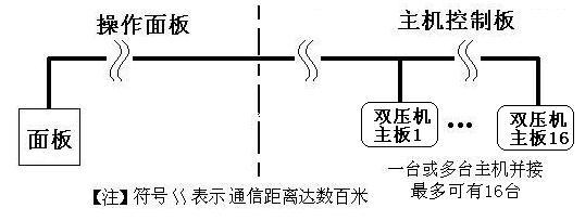 威力空调主板电路图