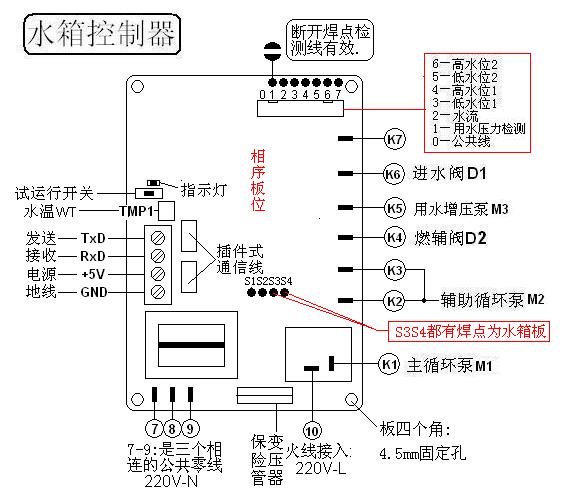空调板结构示意图 热泵控制器  在整个系统中,热泵控制板最多只能有一